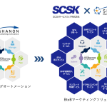 シャノンとSCSKサービスウェア、 BtoBマーケティングソリューション提供において協業