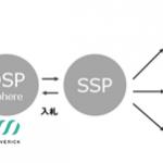 マーベリック、DSP「Sphere」にインフィード広告枠配信の導入