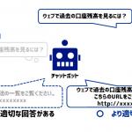 サイバーエージェントの「AI Messenger」、FAQ応答のロジックを刷新