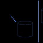 DACの「FlexOne® HARRIER」、ヘッダー・ビディングにおけるWrapperソリューションおよびServer to Server連携機能の提供開始