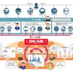 朝日広告社、企業の各種マーケティングデータを統合・可視化する CMO・部門長向け管理プラットフォーム「ON AIR Analytics」を発表