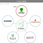ユナイテッドのVidSpot、ADFULLYが提供する「Adfurikun Premium Ads」とRTB接続を開始