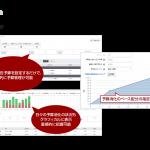ブレインパッドの「L2Mixer」、インターネット広告の予算管理機能を大幅バージョンアップ