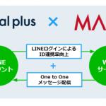 ジーニーのMAツールMAJIN、フィードフォースのソーシャルPLUSと提携