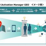 東急エージェンシー、ジオターゲティング広告と顧客行動解析を連携しO2Oソリューションを提供開始