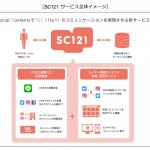 電通テックとシャトルロックジャパン、 LINE連携した独自のSNSマーケティングサービス「SC121」の開発・提供を開始