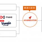 SupershipのSSP「Ad Generation」、動画リワード広告において「Vungle」と接続
