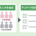 サイバーエージェント、「Ameba」における動画広告のブランドリフト効果測定が可能に