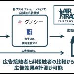 サイバーエージェントの位置情報ターゲティングツール「AIR TRACK」、グノシーと連携