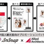 アライドアーキテクツとSnSnap、訪日中国人観光客向けプロモーションパッケージの提供を開始