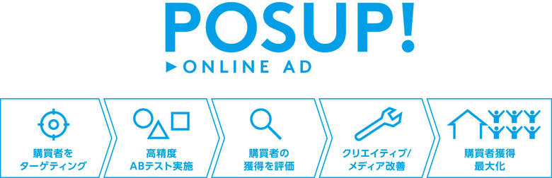 POS UP!-オンライン広告™