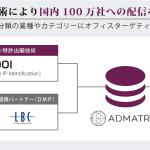 フルスピード、国内初の動的IPアドレス属性特定技術の開発に成功