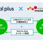 フィードフォース、ソーシャルPLUSとアクティブコアのactivecore marketing cloudが連携開始