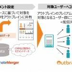 インティメート・マージャー、アウトブレイン ジャパン社へオーディエンスデータの提供を開始