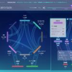 マイクロアド、「UNIVERSE」においてビッグデータとAIを活用した 「フルファネルマネジメント」をリリース