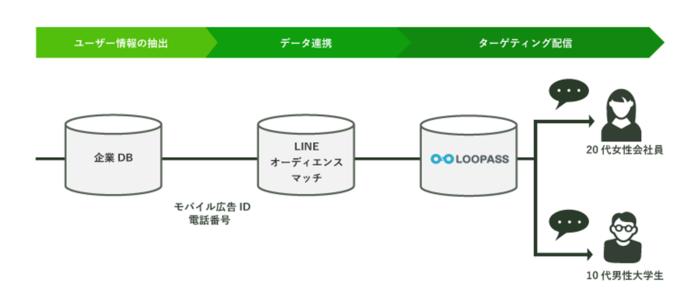 LOOPASS_LINE