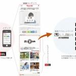 GMOアドマーケティングのコンテンツレコメンドウィジェット「TAXEL byGMO」、動画広告ネットワーク「ULIZA Premium Video Network」と連携