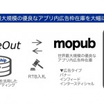 Supershipの「ScaleOut DSP」、Twitter社の「MoPub」と接続