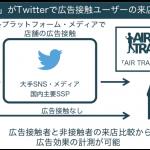 サイバーエージェントの「AIR TRACK」、Twitterと位置情報サービスとして国内初のデータ連携を開始