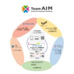 博報堂DYグループ・Tealium・TIS、新規顧客開拓から既存顧客育成までマーケティング活動をワンストップで支援するプロジェクトチーム「Team AIM(Audience Integrated Marketing)」を組成