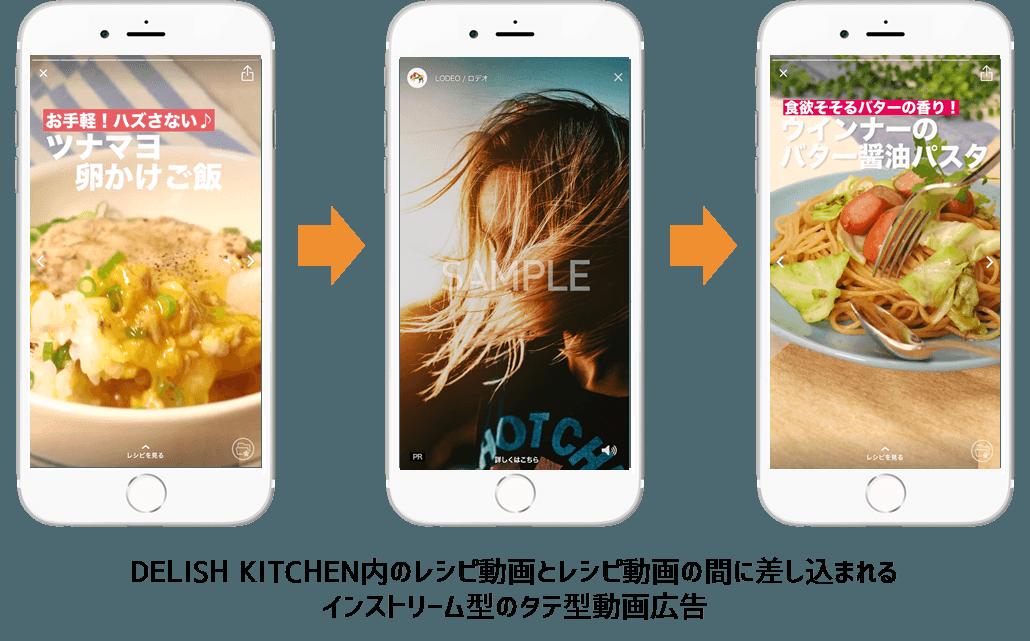 delish kitchen lodeo