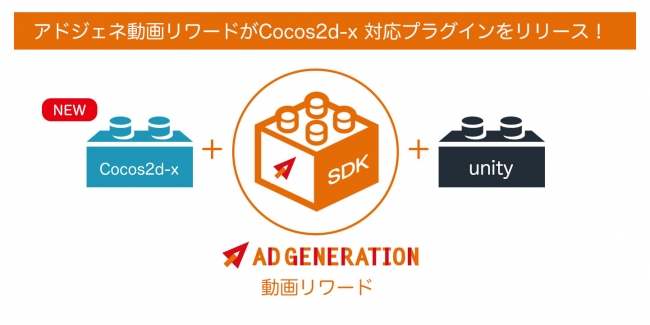 Supershipの「Ad Generation」