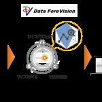 DACとデータ・フォアビジョン、信用スコア計量モデルを共同開発