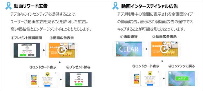 nend 動画広告