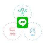 LINE、店頭販促に特化した新規ソリューション「LINE SP Solutions」の本格提供を開始