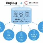 ママ雑誌「HugMug」、ママにアプローチできるDSP「HugMug+」リリース