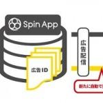 オプトのアプリデータマネジメントツール「Spin App」、Google提供のSDK「Firebase」と連携開始