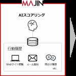 ジーニーのMAサービス「MAJIN」、AIを活用した新機能「AIスコアリング」を搭載