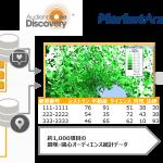 DACの「AudienceOne Discovery」、オンライン興味・関心統計データを拡充し、エリアマーケティング用データとして提供開始