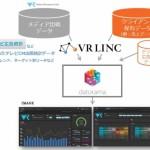 Datorama、ビデオリサーチのVR LINCと接続開始