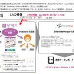 grape/アウトブレイン/インティメート・マージャ−/日本放送、アドテクノロジーを導入した年末特番企画発信