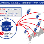 Supershipの「ScaleOut DSP」、流通・小売業界の広告主向けに郵便番号ターゲティング広告の配信を開始