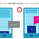 Supershipの「ScaleOut DSP」、独自開発の「In-View率レポート」の提供と 「In-View率ターゲティング」による広告配信を開始