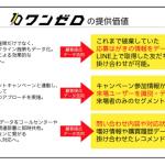 電通テック、「LINE ビジネスコネクト」を利用した新サービス「1/0」の提供を開始