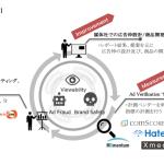 プラットフォーム・ワン、メディア運営社向けに「Ad Verification Reporting Service」の提供を開始