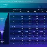 マイクロアド、「UNIVERSE」において、ビッグデータとAIを活用した「UNIVERSE フルファネルマネジメント Version1.0」をリリース