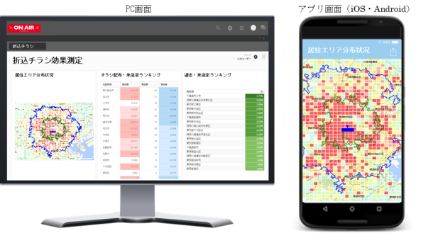 ON AIR Analytics for リテール