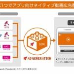 Supershipの「Ad Generation」、アプリ向けネイティブ動画広告の提供を開始