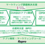 博報堂アイ・スタジオ、Reproと連携しアプリ起点のマーケティング支援ソリューションを提供開始