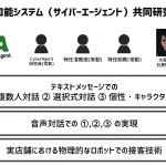 サイバーエージェントの「AI Lab」、「チャットボットによる話者感情制御」に関する特許を大阪大学の石黒教授と共同出願