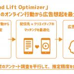 サイバーエージェントの「LODEO」、アンケートを回収せずにユーザーの態度変容を計測/動画広告の効果を最大化する「Brand Lift Optimizer」の提供を開始
