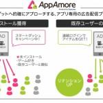 Supership、アプリマーケティングを加速させるアプリ広告主向けアドプラットフォーム「AppAmore」の提供を開始