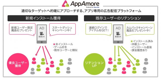 AppAmore(アップアモーレ)