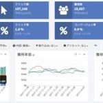 RoboMarketer、無料で使える AI マーケティング・アシスタント「Roboma」のβ版リリースと資金調達を発表