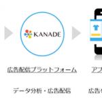 KANADE DSP、アプリ向けリエンゲージメント広告で「F.O.X」と連携