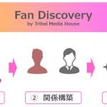 トライバルメディアハウス、Instagramからのファン発掘・関係構築・施策実行までを一貫して行う「Fan Discovery」サービスの提供を開始